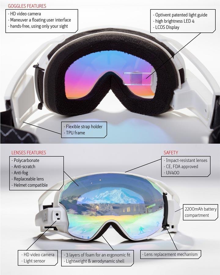 RideOn masque de ski connecté snowboard neige luge
