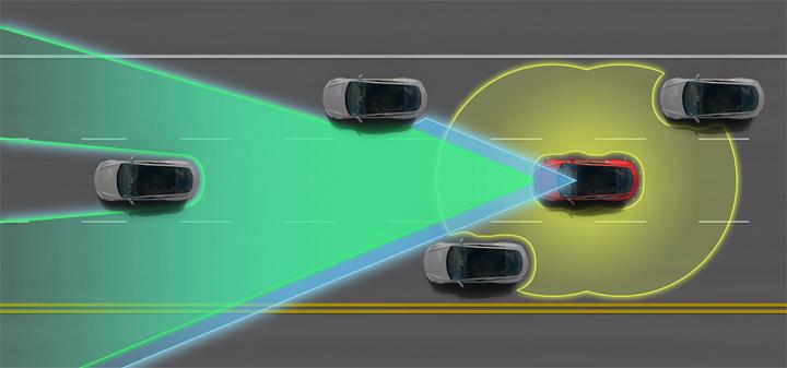 Tesla Autopilot assistance pilotage automatique