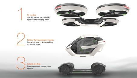Airbus Italdesign Popup voiture volante drone taxi autonome connecté
